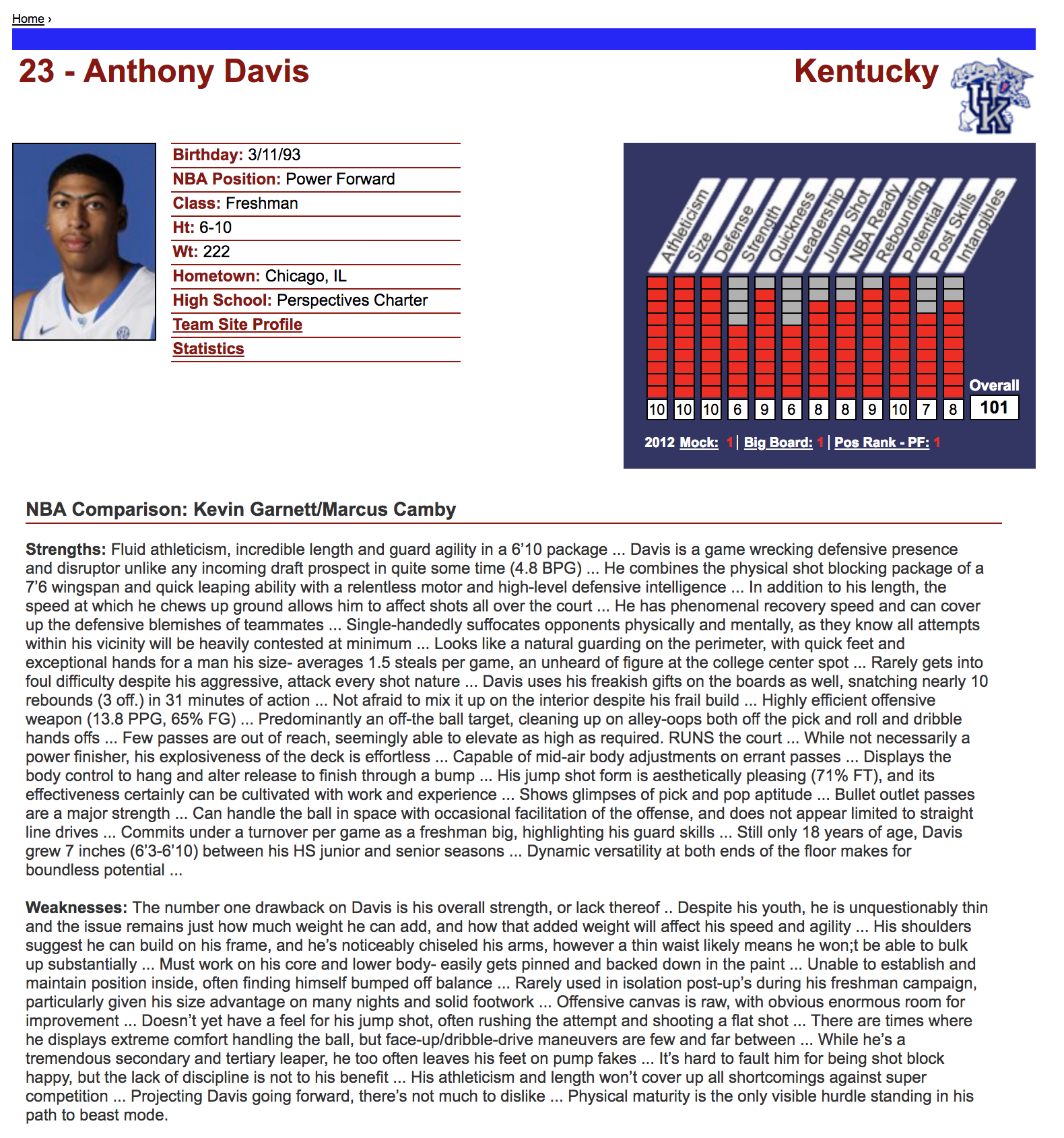 My Model Monday: NBA Draft Scouting Text Analysis  Model 21 Throughout Basketball Scouting Report Template